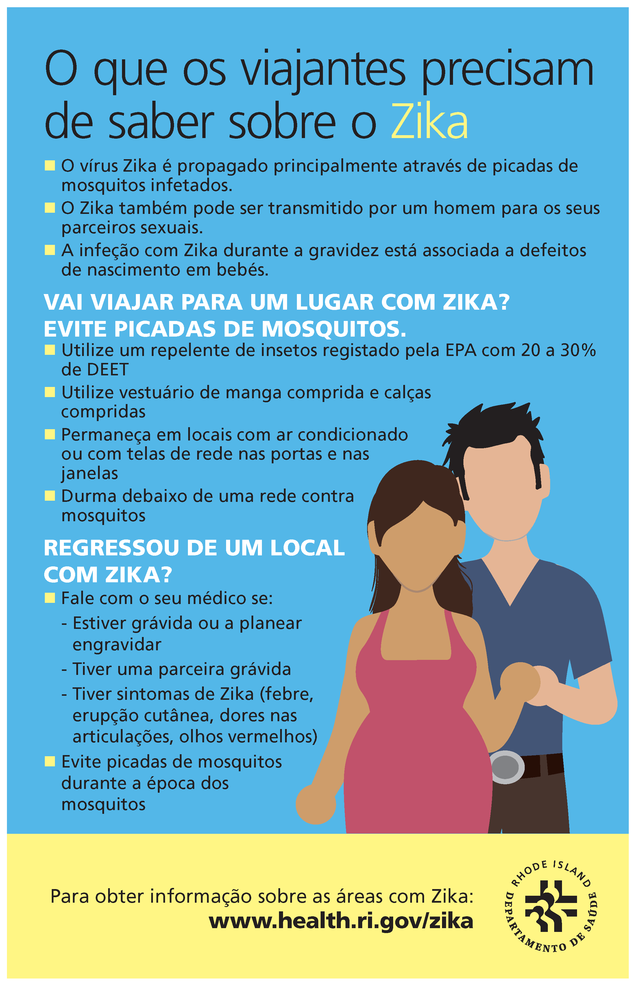 What Travelers Need To Know About Zika (Portuguese)