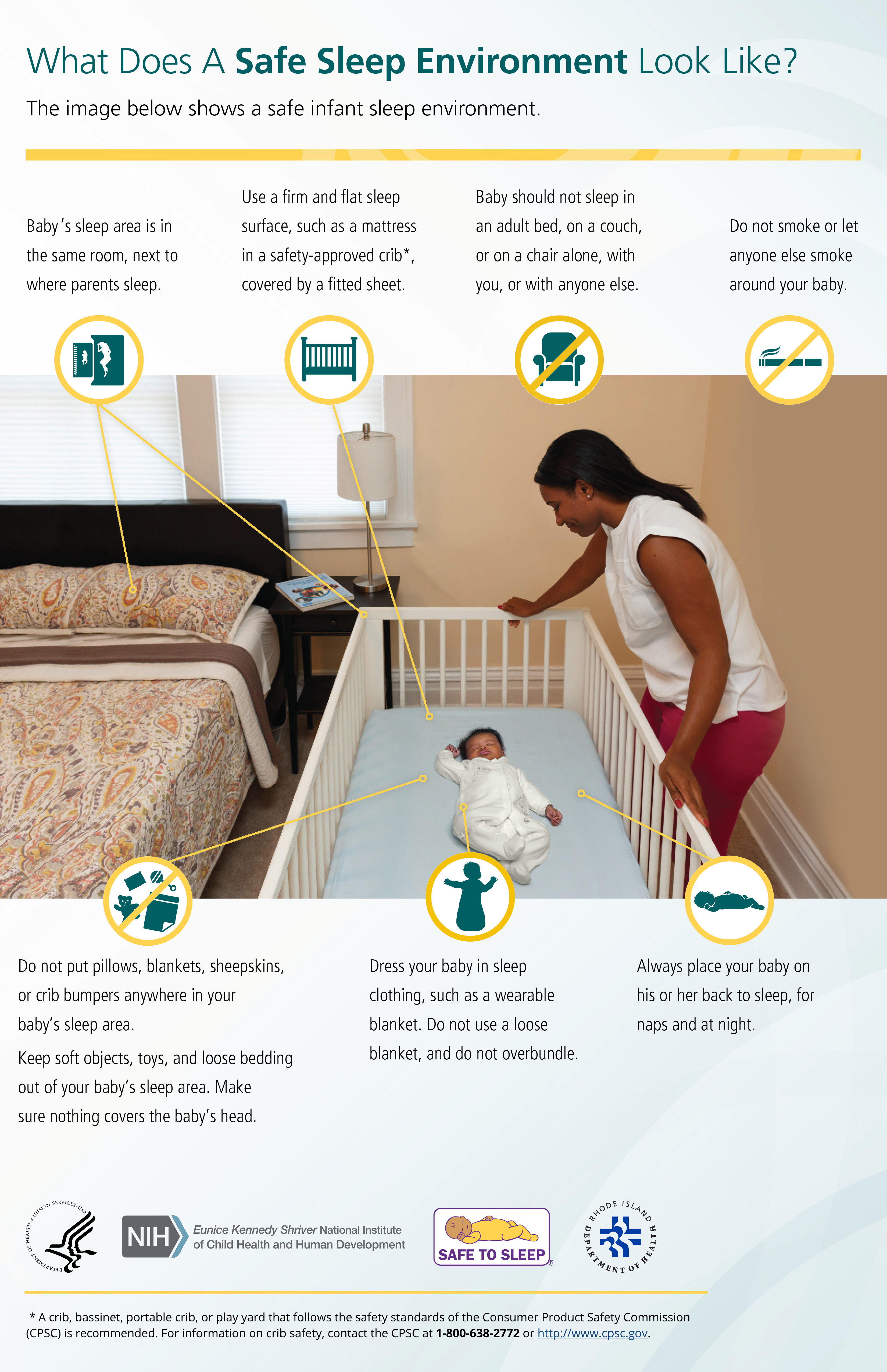 What does a safe sleep environment look like? (poster)